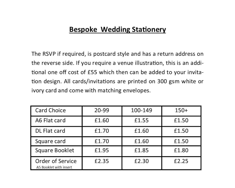 Wedding Invitation Pricing: Illustrated Wedding Venue Invitations